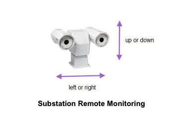 Substration Rempte Monitoring