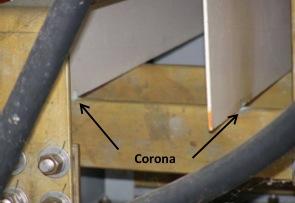 Corona Activity